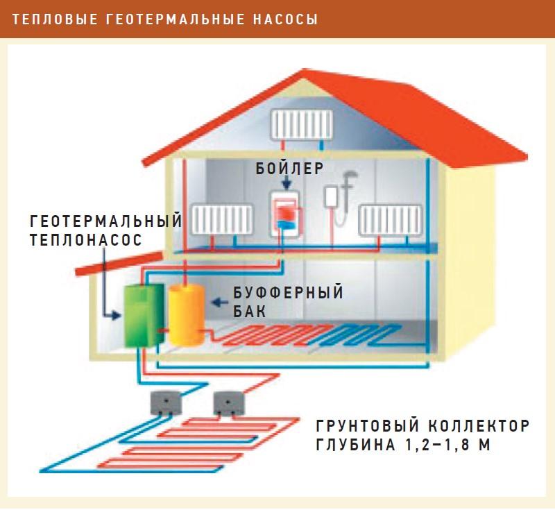 Теплообменники виды цены частный сектор паровые теплообменники для нагрева воды