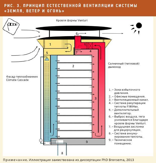 Теплообменник водоводяной для частного дома подземный теплообменник